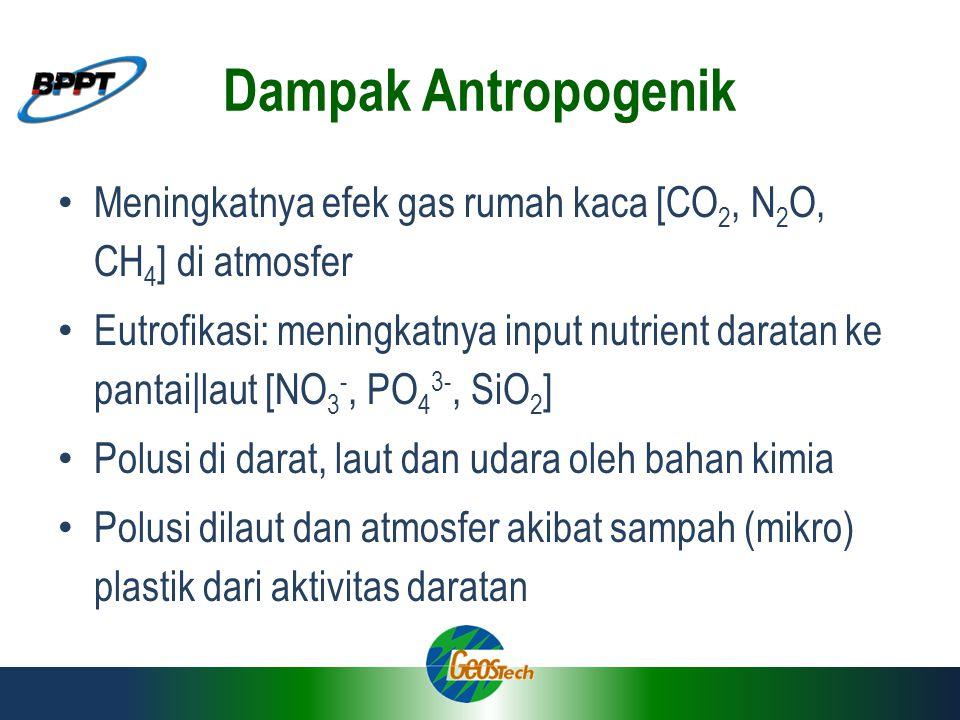 Dampak Antropogenik Meningkatnya efek gas rumah kaca [CO2, N2O, CH4] di atmosfer.